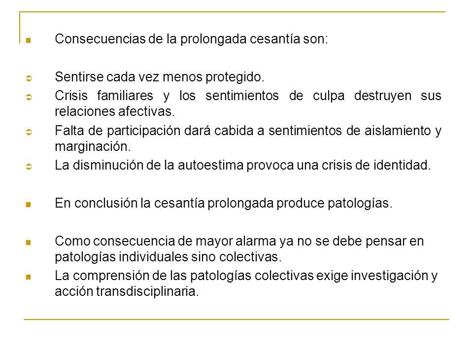 Consecuencias de la prolongada cesantía son: