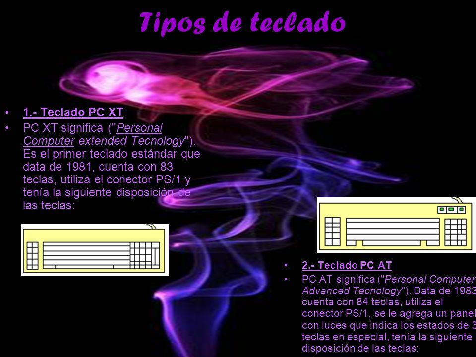 Tipos de teclado 1.- Teclado PC XT
