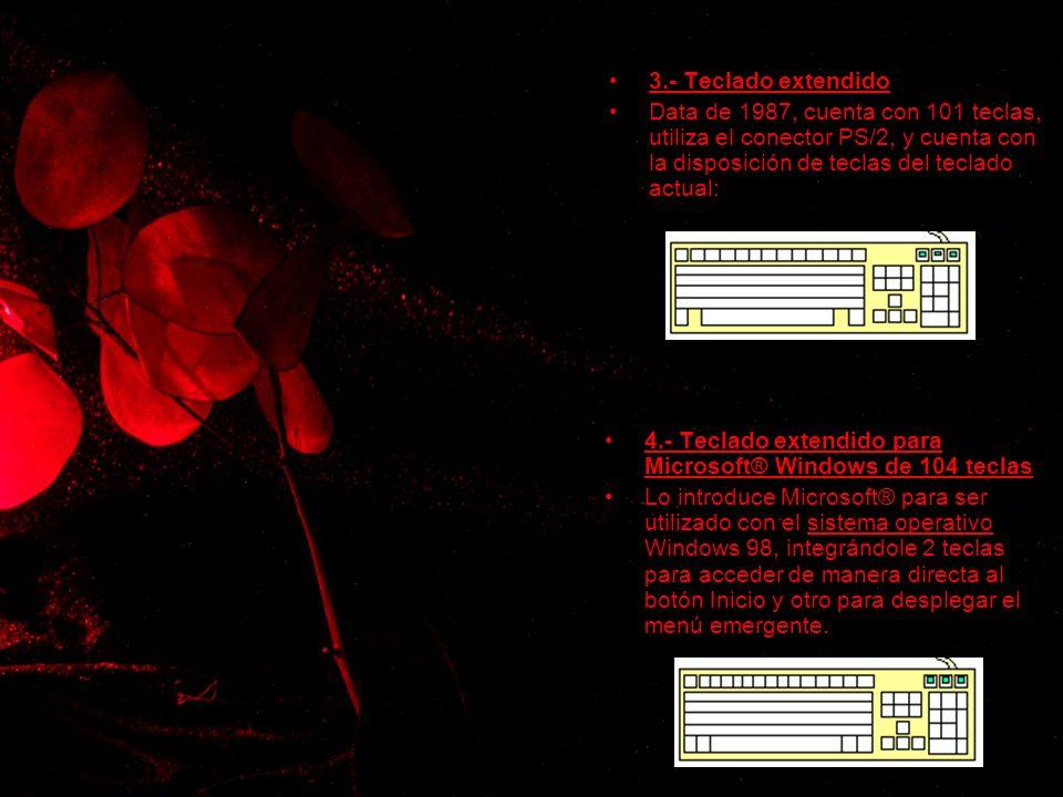 3.- Teclado extendidoData de 1987, cuenta con 101 teclas, utiliza el conector PS/2, y cuenta con la disposición de teclas del teclado actual: