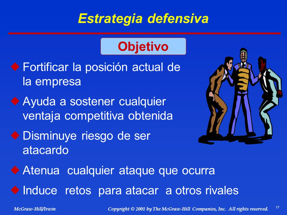 Estrategia defensiva Objetivo