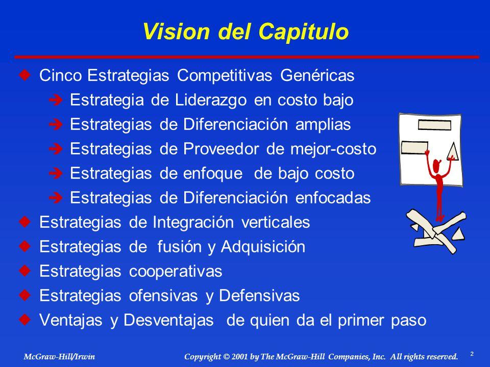 Vision del Capitulo Cinco Estrategias Competitivas Genéricas