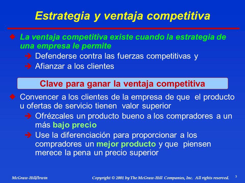 Estrategia y ventaja competitiva