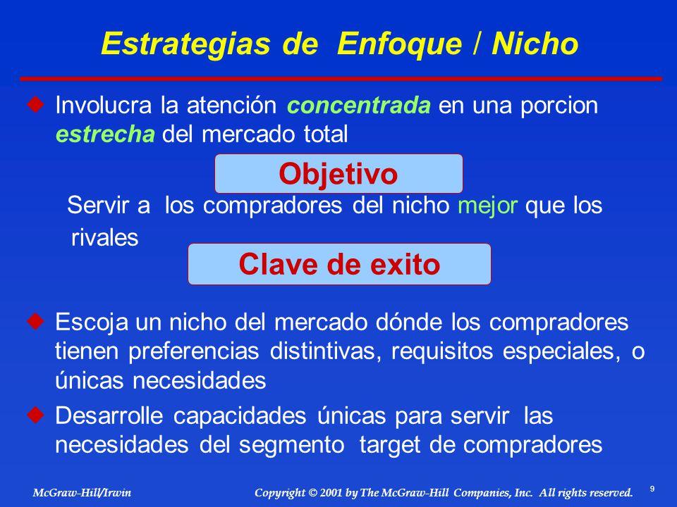 Estrategias de Enfoque / Nicho