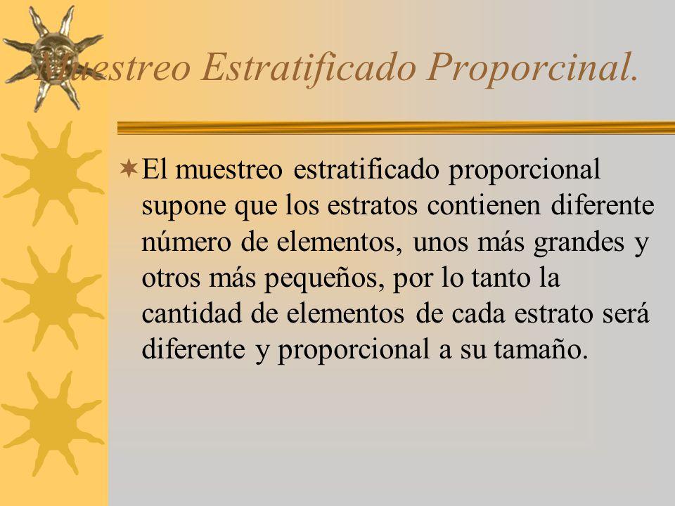 Muestreo Estratificado Proporcinal.