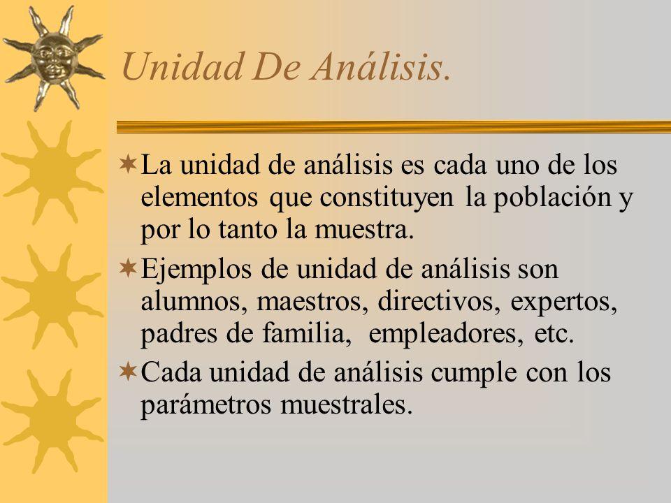 Unidad De Análisis. La unidad de análisis es cada uno de los elementos que constituyen la población y por lo tanto la muestra.