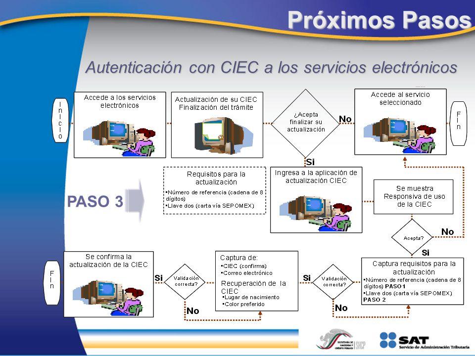 Próximos Pasos Autenticación con CIEC a los servicios electrónicos