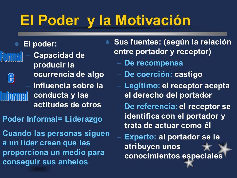 El Poder y la Motivación