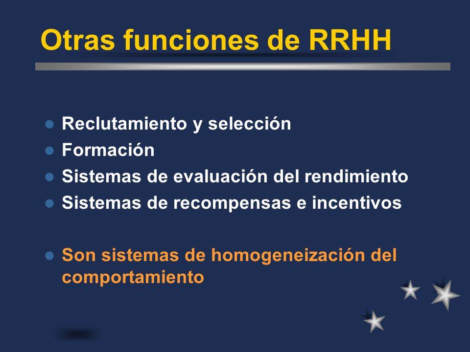 Otras funciones de RRHH
