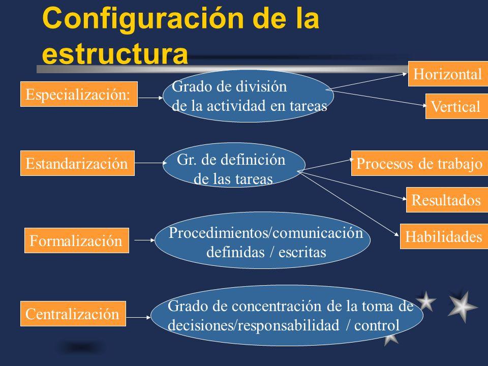 Configuración de la estructura