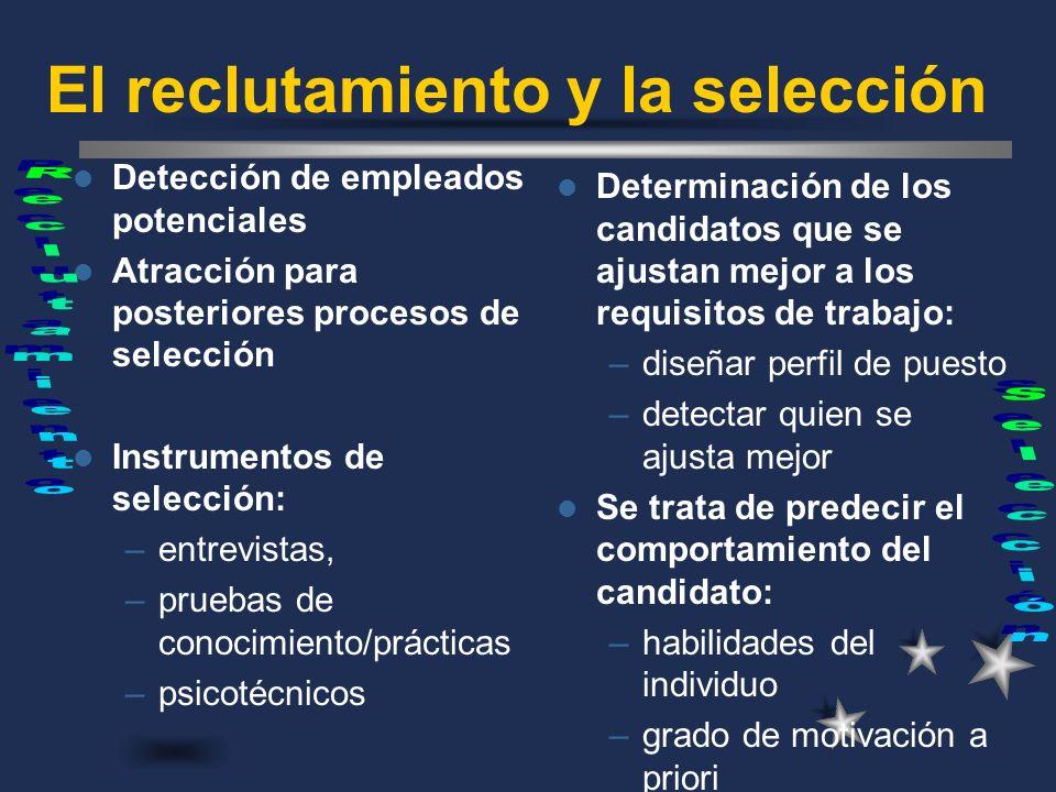 El reclutamiento y la selección