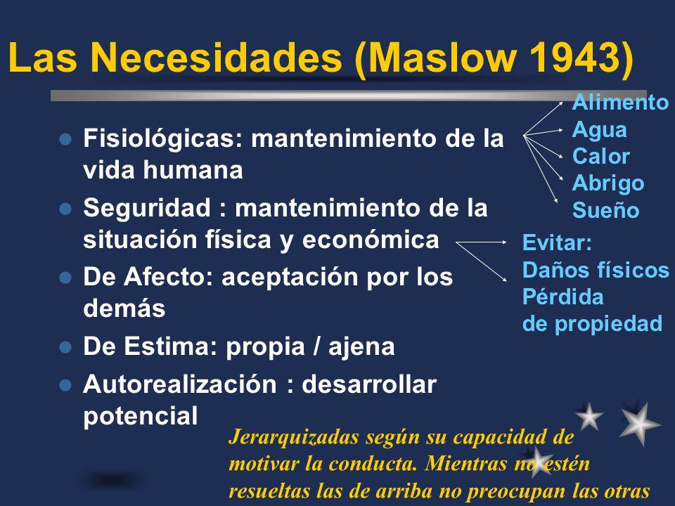 Las Necesidades (Maslow 1943)