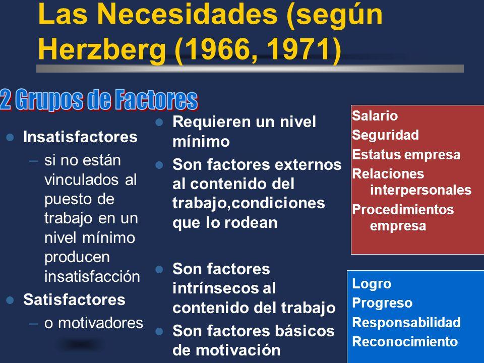 Las Necesidades (según Herzberg (1966, 1971)