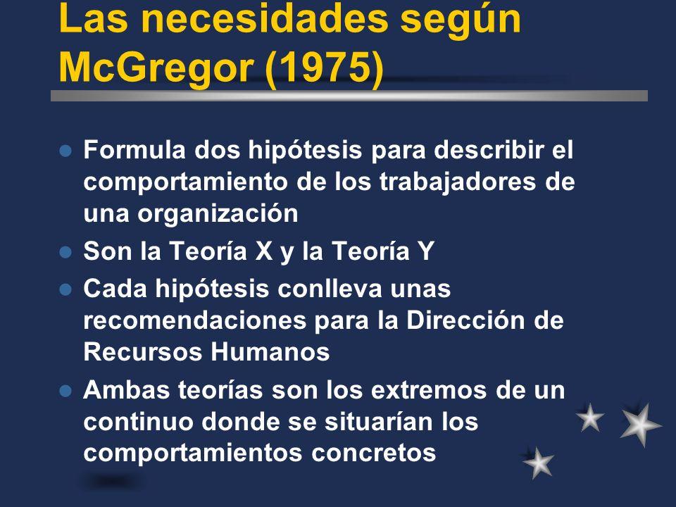 Las necesidades según McGregor (1975)