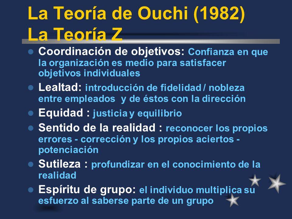 La Teoría de Ouchi (1982) La Teoría Z