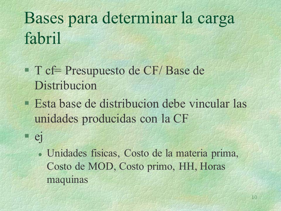 Bases para determinar la carga fabril