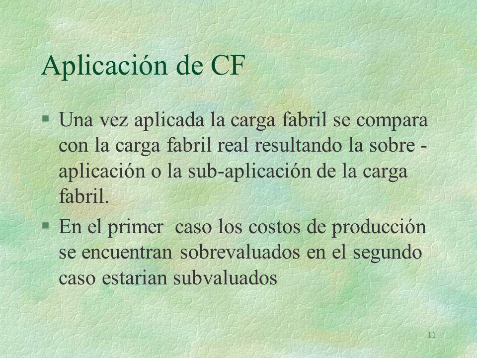 Aplicación de CF