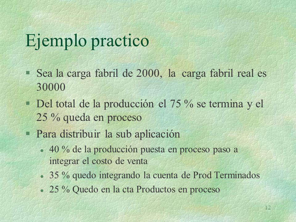 Ejemplo practico Sea la carga fabril de 2000, la carga fabril real es 30000.