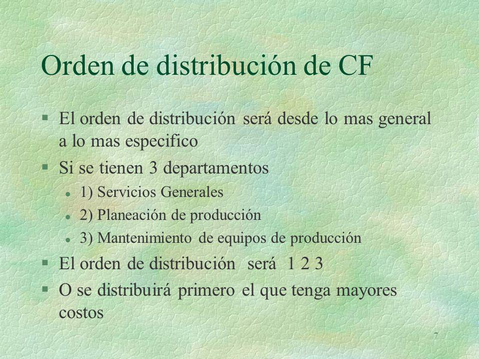 Orden de distribución de CF