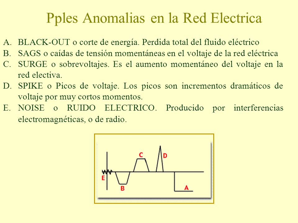 Pples Anomalias en la Red Electrica