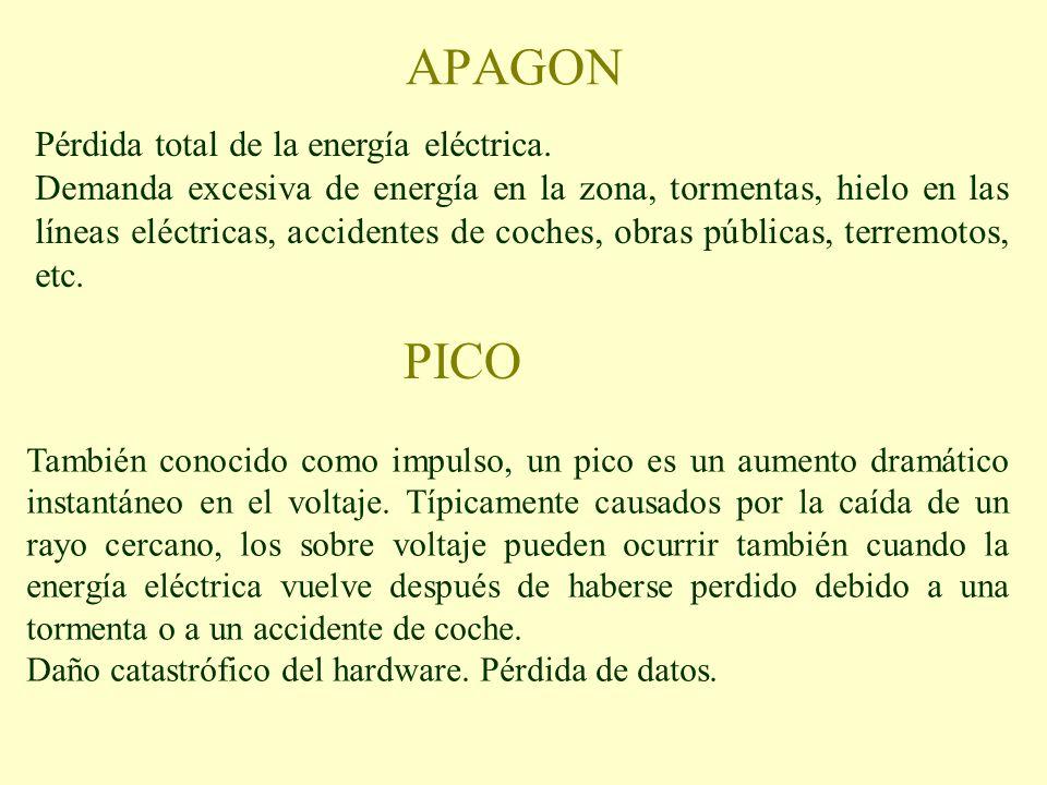 APAGON PICO Pérdida total de la energía eléctrica.