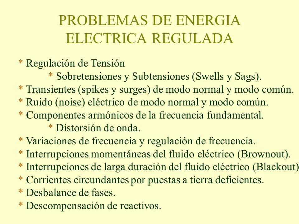 PROBLEMAS DE ENERGIA ELECTRICA REGULADA