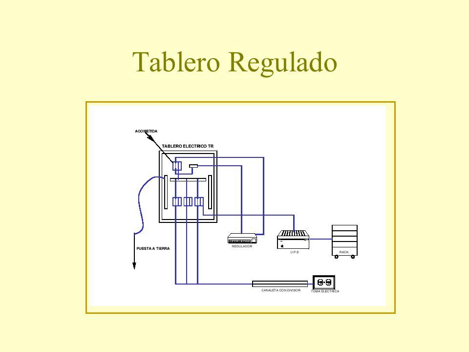 Tablero Regulado