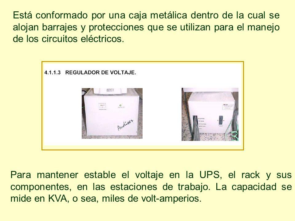 Está conformado por una caja metálica dentro de la cual se alojan barrajes y protecciones que se utilizan para el manejo de los circuitos eléctricos.