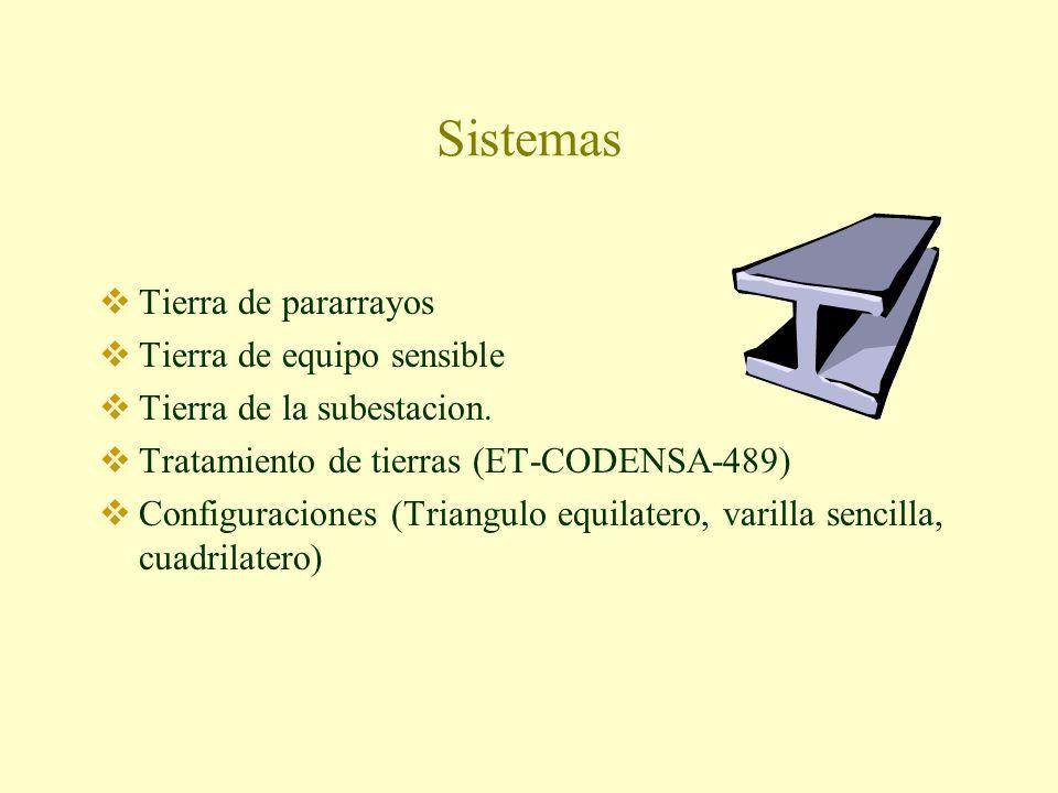 Sistemas Tierra de pararrayos Tierra de equipo sensible