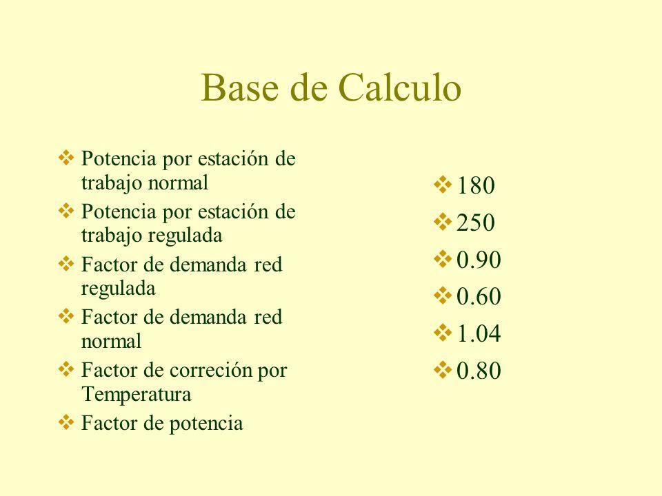 Base de Calculo Potencia por estación de trabajo normal. Potencia por estación de trabajo regulada.