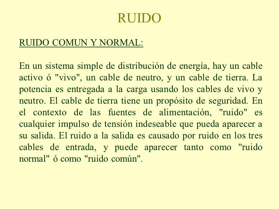 RUIDO RUIDO COMUN Y NORMAL: