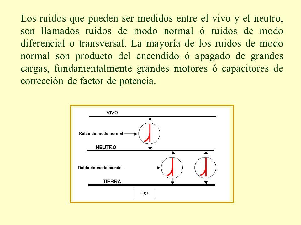 Los ruidos que pueden ser medidos entre el vivo y el neutro, son llamados ruidos de modo normal ó ruidos de modo diferencial o transversal.