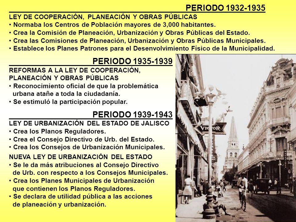 PERIODO 1932-1935 PERIODO 1935-1939 PERIODO 1939-1943