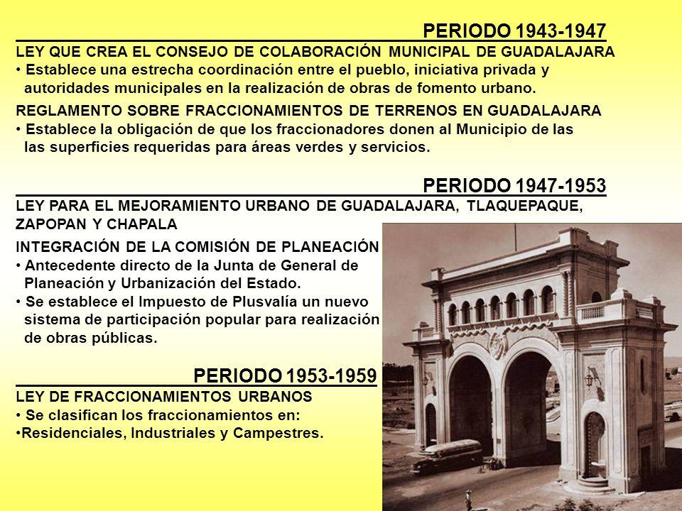 PERIODO 1943-1947 PERIODO 1947-1953 PERIODO 1953-1959