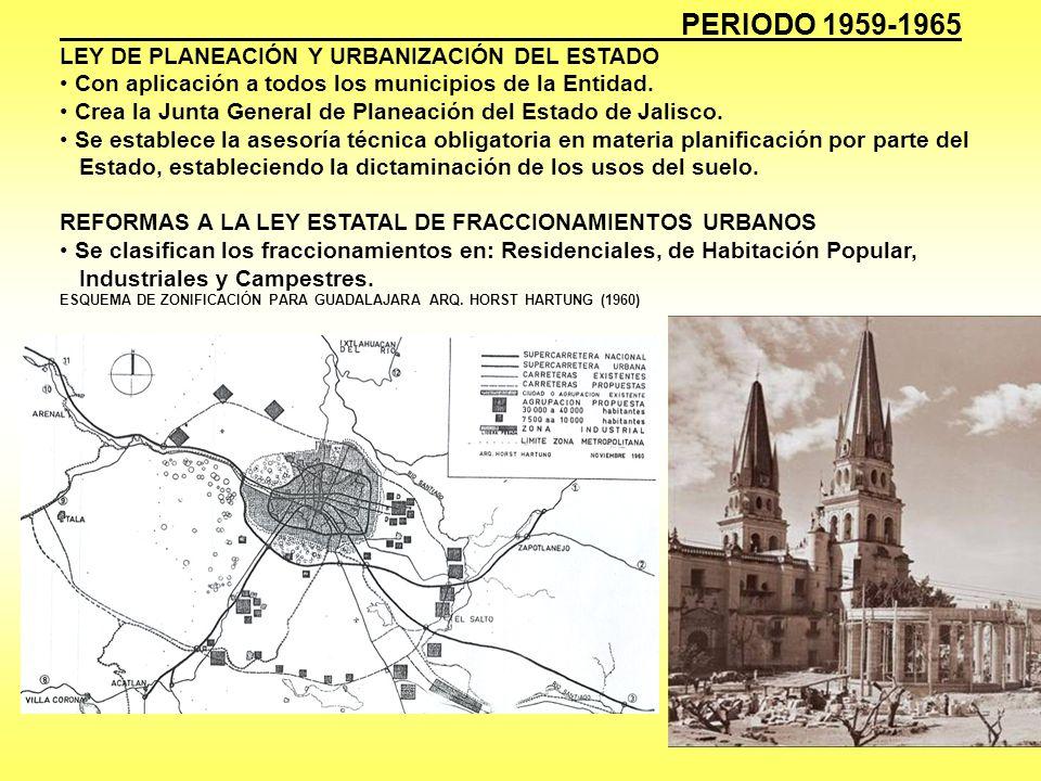 PERIODO 1959-1965 LEY DE PLANEACIÓN Y URBANIZACIÓN DEL ESTADO