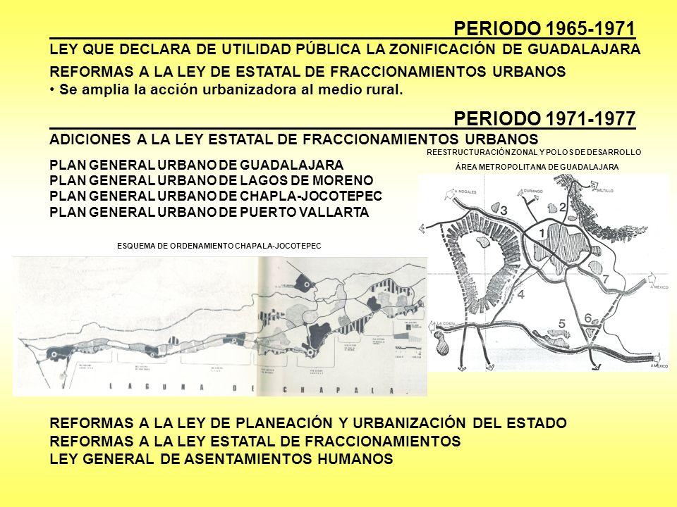 PERIODO 1965-1971 LEY QUE DECLARA DE UTILIDAD PÚBLICA LA ZONIFICACIÓN DE GUADALAJARA. REFORMAS A LA LEY DE ESTATAL DE FRACCIONAMIENTOS URBANOS.