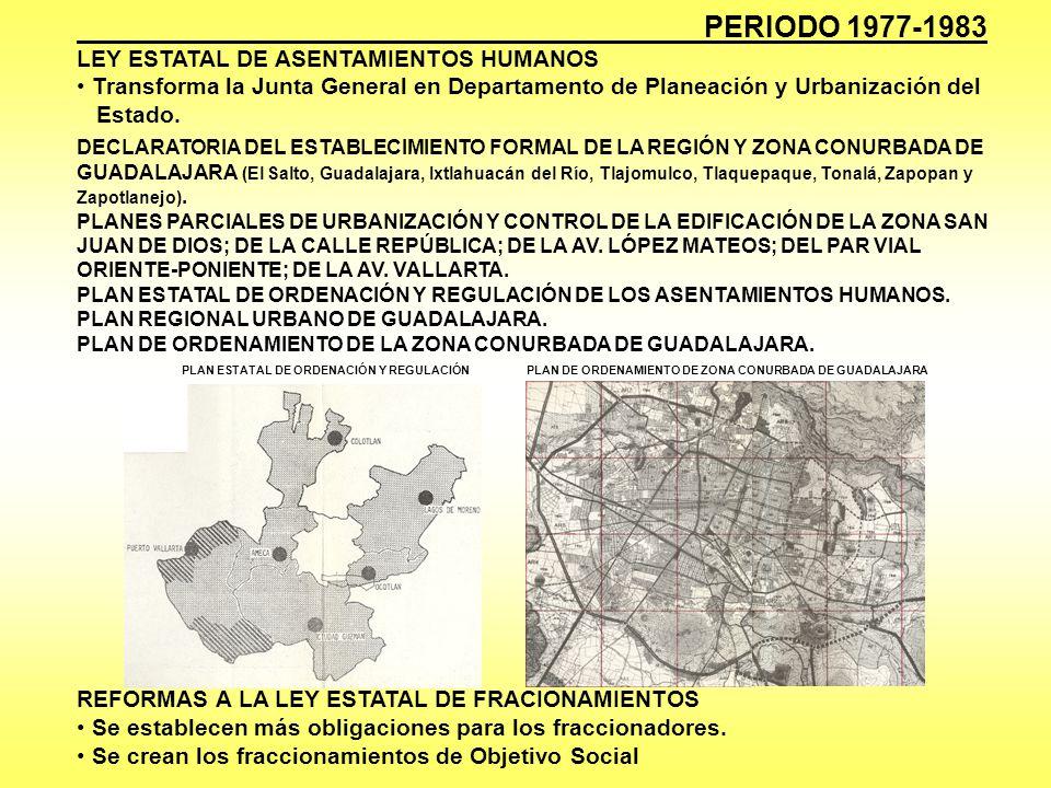 PERIODO 1977-1983 LEY ESTATAL DE ASENTAMIENTOS HUMANOS