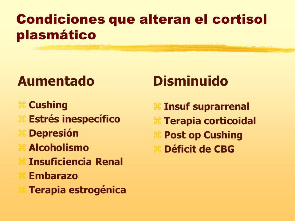 Condiciones que alteran el cortisol plasmático