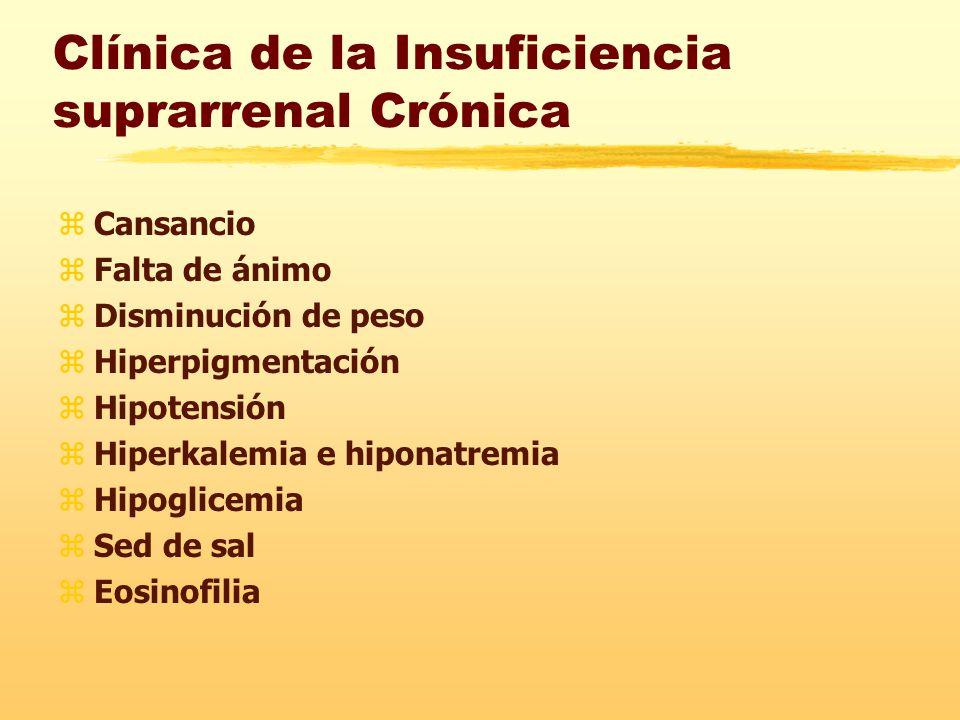 Clínica de la Insuficiencia suprarrenal Crónica
