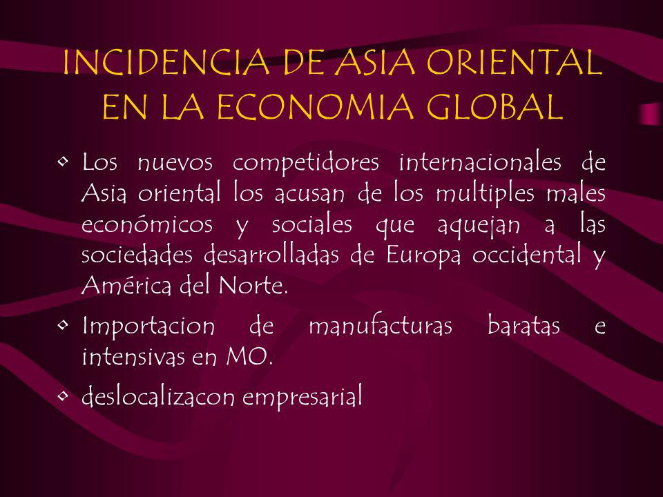 INCIDENCIA DE ASIA ORIENTAL EN LA ECONOMIA GLOBAL