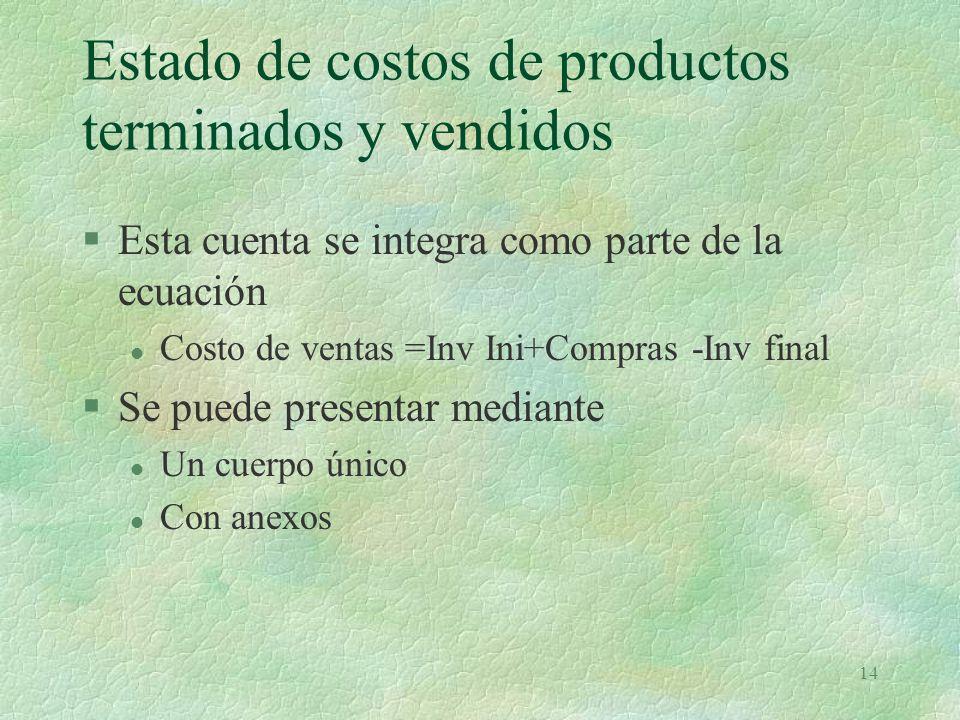 Estado de costos de productos terminados y vendidos