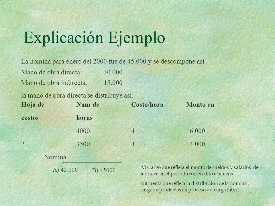 Explicación Ejemplo La nomina para enero del 2000 fue de 45.000 y se descompone asi. Mano de obra directa: 30.000.