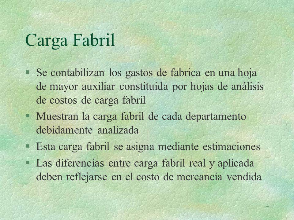 Carga Fabril Se contabilizan los gastos de fabrica en una hoja de mayor auxiliar constituida por hojas de análisis de costos de carga fabril.