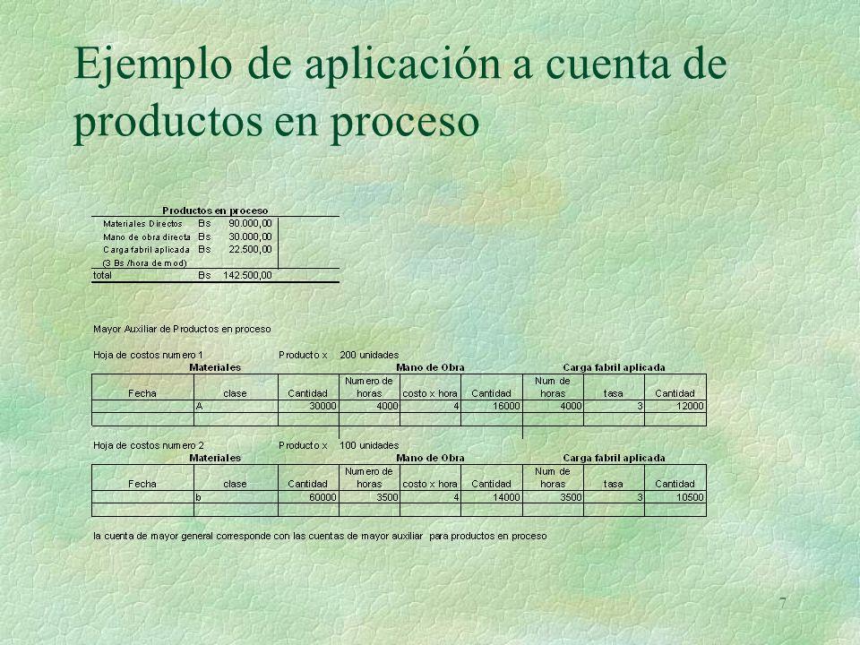 Ejemplo de aplicación a cuenta de productos en proceso