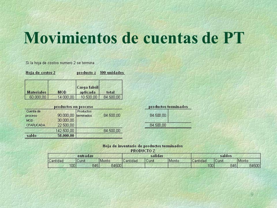 Movimientos de cuentas de PT
