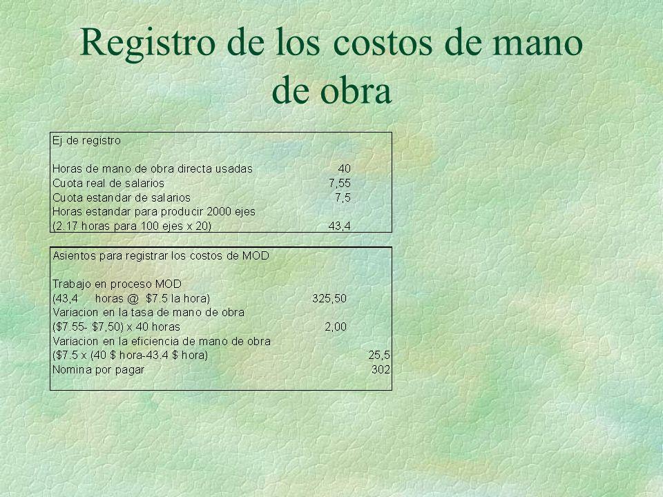 Registro de los costos de mano de obra