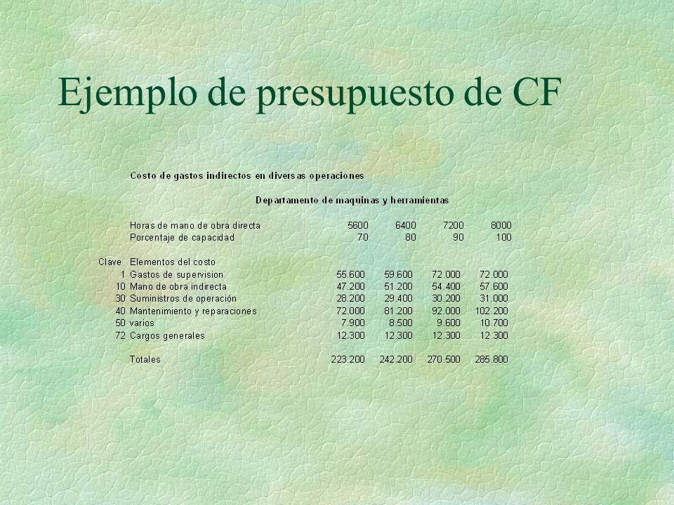 Ejemplo de presupuesto de CF