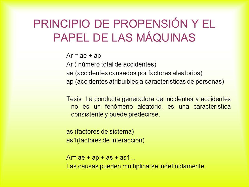 PRINCIPIO DE PROPENSIÓN Y EL PAPEL DE LAS MÁQUINAS