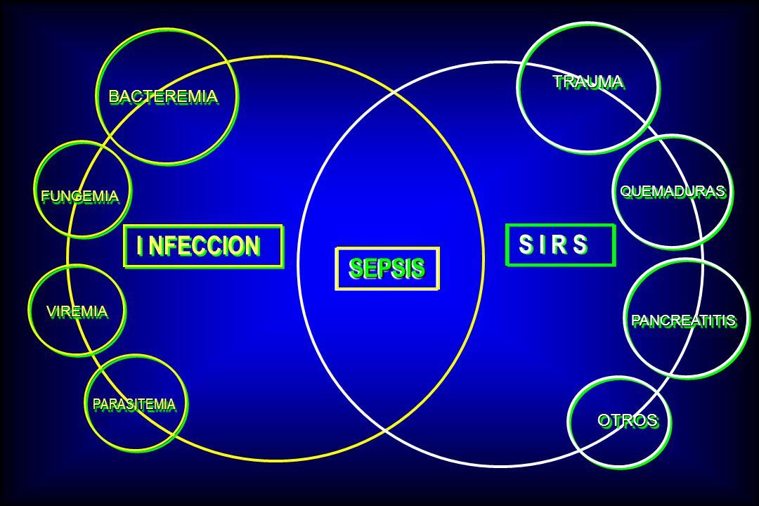 I NFECCION S I R S SEPSIS TRAUMA BACTEREMIA OTROS QUEMADURAS FUNGEMIA