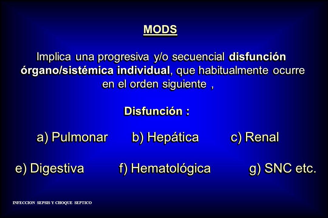 a) Pulmonar b) Hepática c) Renal