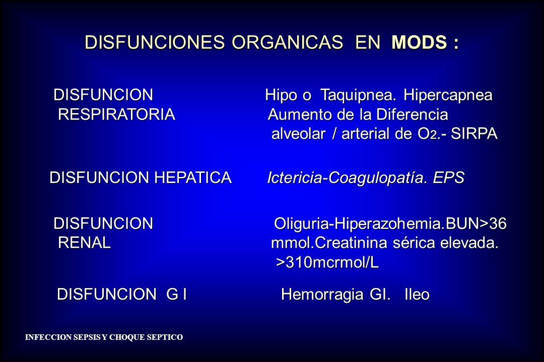 DISFUNCIONES ORGANICAS EN MODS :